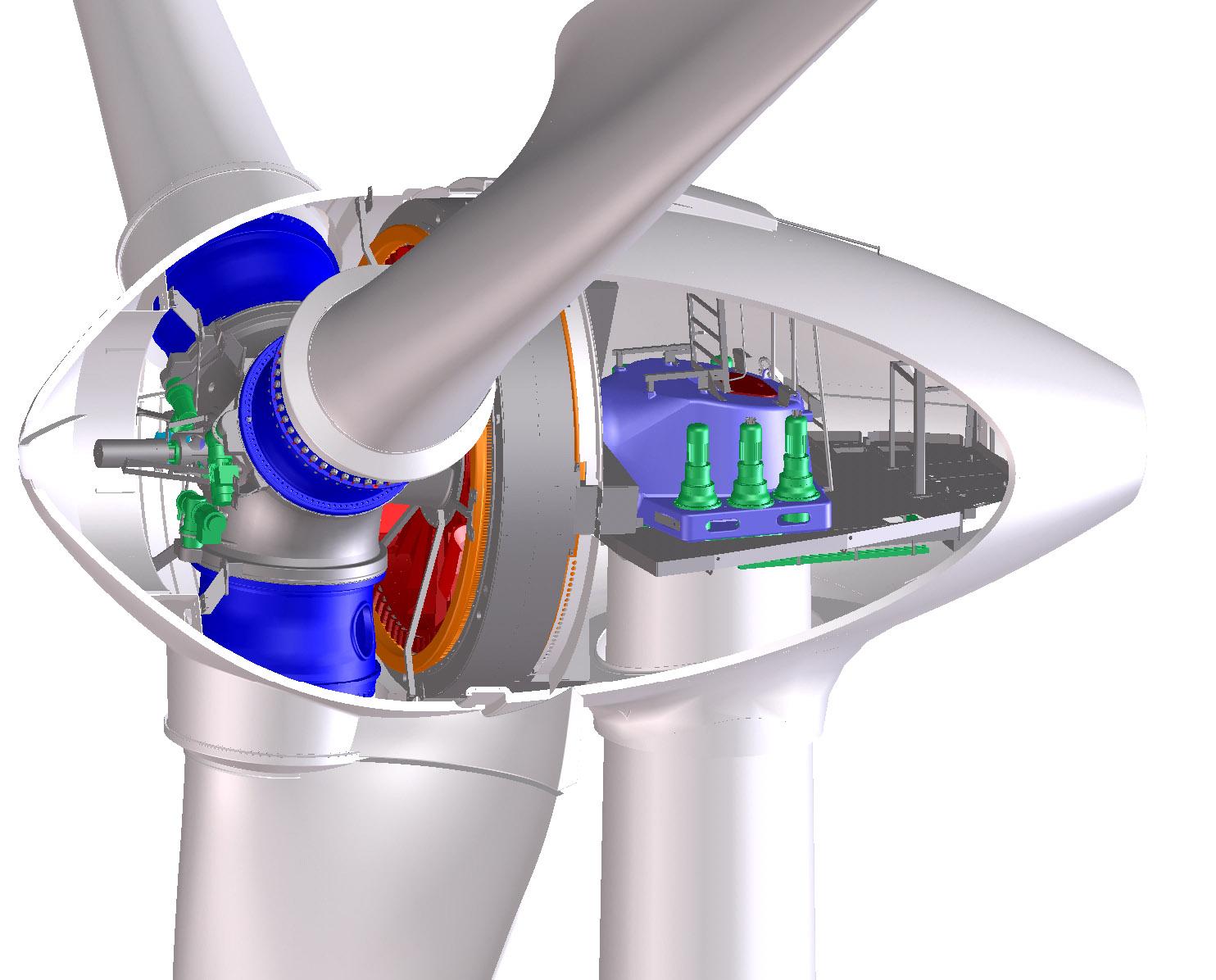 Magnetbremsen für Windkraftanlagen